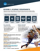 NCAA DII Requirements Fact Sheet